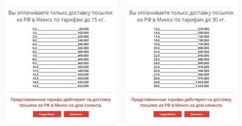 Тарифы на доставку посылок из Москвы в Минск. Выгоду должен подсчитать получатель
