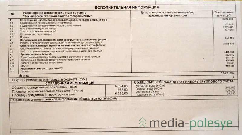 Блок «Дополнительная информация» в старой жировке позволяла узнать, сколько средств было потрачено на содержание дома