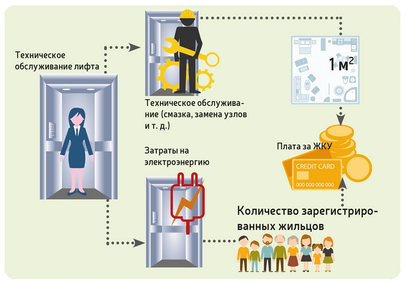 Инфографика gkx.by