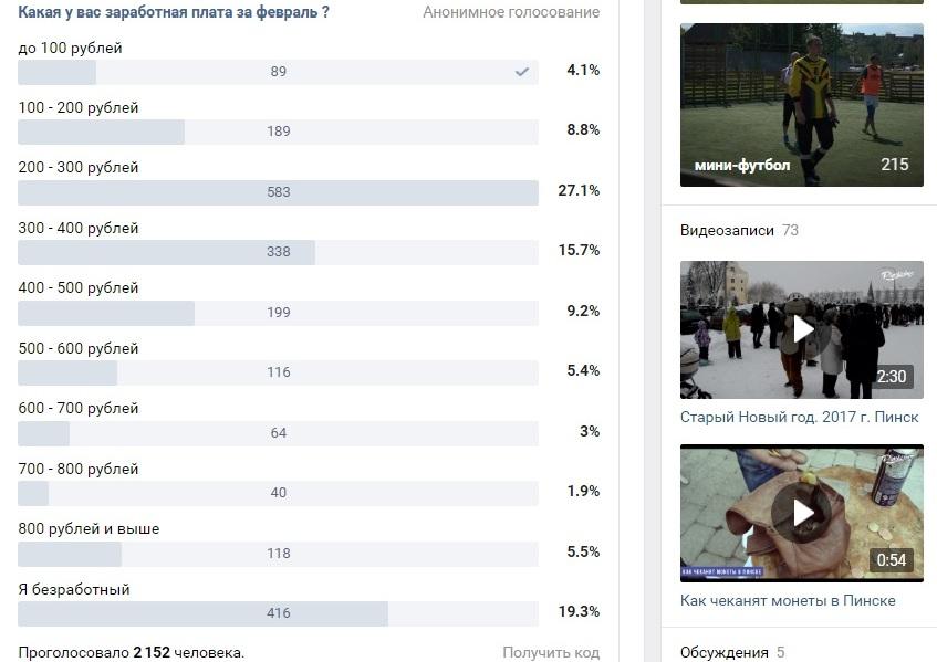 Скриншот анонимного голосования со страницы группы pinskislove 28 марта