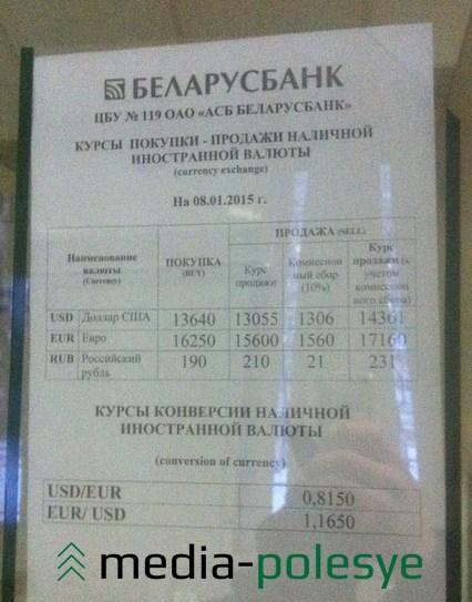 Информация о курсах валют за стеклом