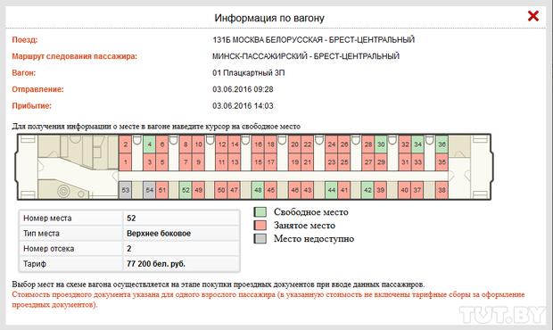 По схеме мы видим, что на поезде Москва — Брест в 1-м плацкартном вагоне свободных мест осталось немного. И место 52 — верхнее боковое. Можно прикинуть, брать или не брать