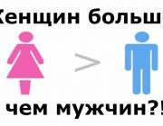 На начало 2019 года численность женщин в Беларуси составила 5,1 миллиона человек