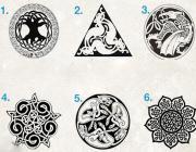 Что скажет о вашем характере выбранный символ Кельтов?