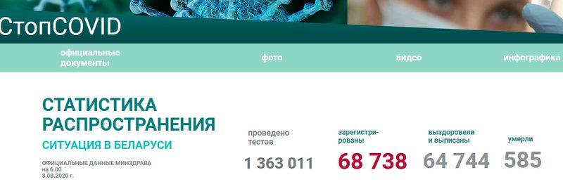 Скриншот с сайта стопковид