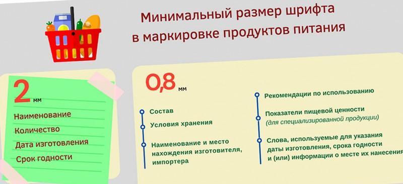 Скриншот с gosstandart.gov.by