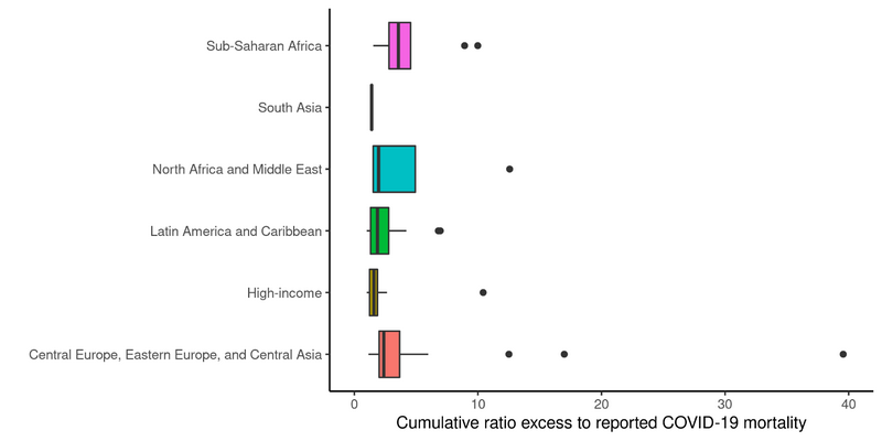 Диаграмма с сайта healthdata.org