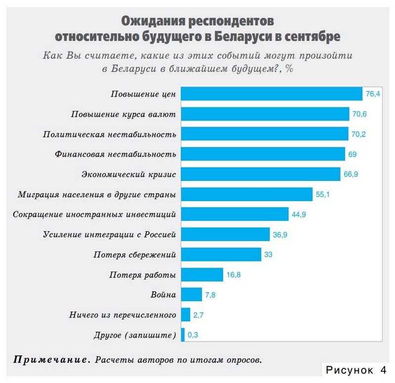 Инфографика: «Банковский вестник»
